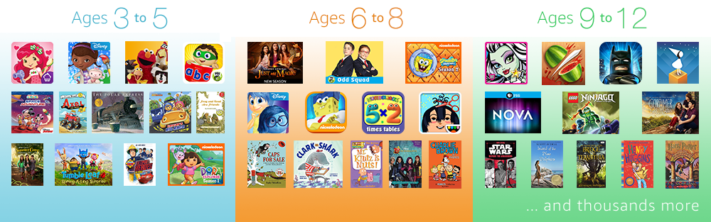 Books, apps and videos for kids of all ages.