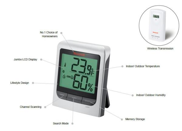 Amazon.com: OffiHom TH202 Digital Hygrometer Indoor ...
