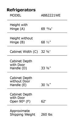 Refridgerator Model Details