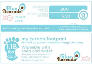 BlueAvocado XO(eco) Cafe Tote