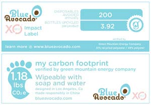 BlueAvocado XO(eco) Lunch Kit
