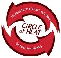 Circle of Heat Technology