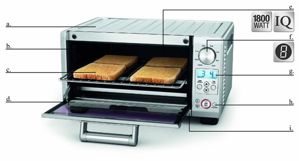 Breville BOV450XL Mini Smart Oven with Element IQ Best Selling HWI/Breville USA