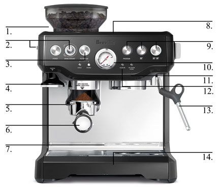 Breville Coffe Machine Diagram Of Coffee Bean Grinder
