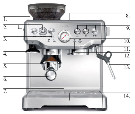 Features of the Breville BES870XL Barista Espresso Machine