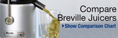Compare Breville Juicers