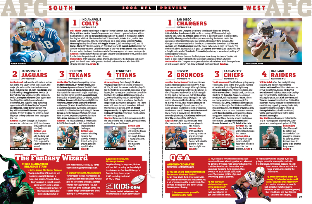 Amazon.com: SPORTS ILLUSTRATED KIDS Magazine: TI Media Solutions ...
