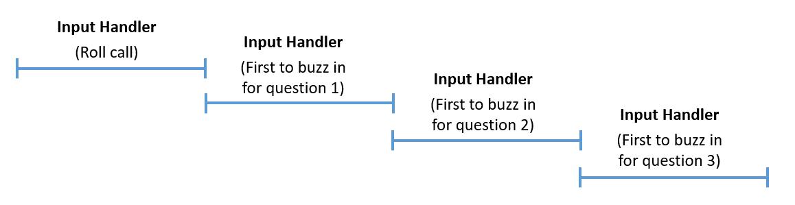 Trivia Game Input Handlers
