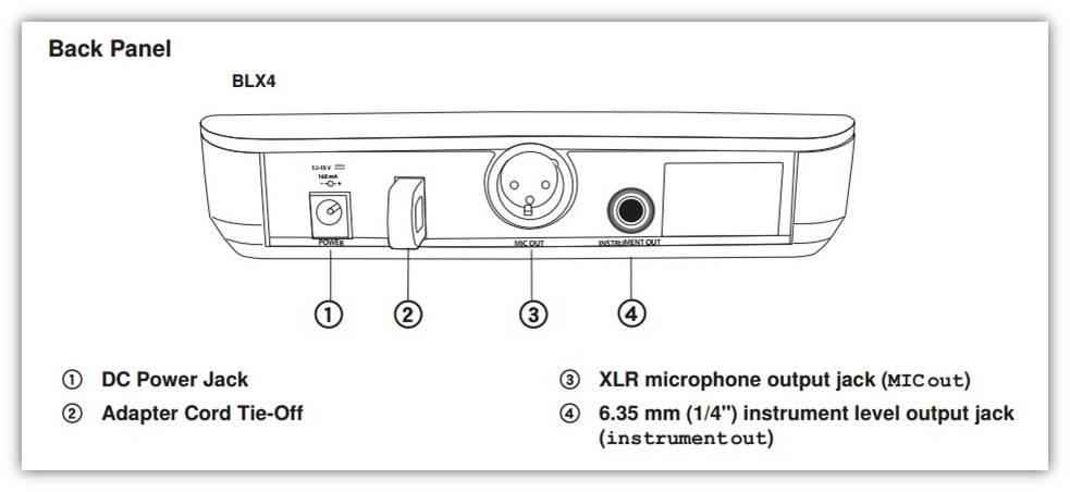 BLX Handheld Transmitters