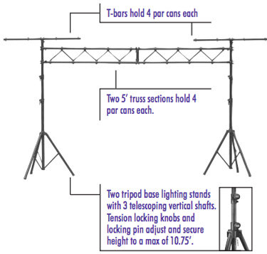 On Stage LS7730 Light Stand With Truss
