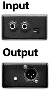 Inputs & Outputs