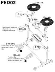 Drum Diagram
