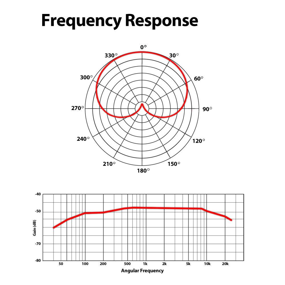 amazon com  pyle pro headset microphone