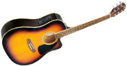 PylePro Full Size Electric Guitar Package w/Amp, Case & Accessories, Electric Guitar Bundle, Beginner Starter Package, Strap, Tuner, Pick, Ready to Use Out of the Box, Sunburst (PEGKT15SB) Pyle Guitar Chart5