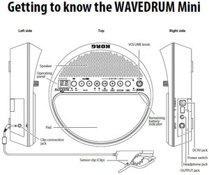 Wavedrum Mini by Korg