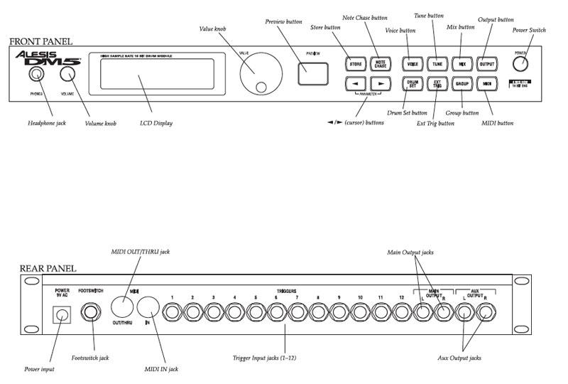 alesis dm5 pro manual pdf. Black Bedroom Furniture Sets. Home Design Ideas