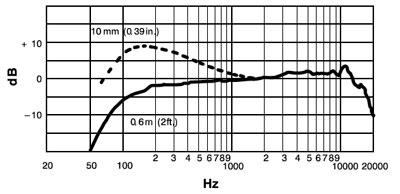 Eevblog 611 Electret Microphone Design also Schematics as well Schematics additionally Rangkaian L u Led Disko Mengikuti additionally Microphone Pre  Circuit Diagram. on electret microphone amplifier circuit diagram