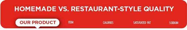 chart-lasagna-banner.jpg