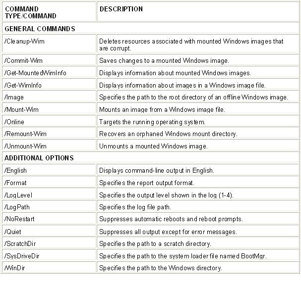 Amazon com: Windows® 7 Administrator's Pocket Consultant