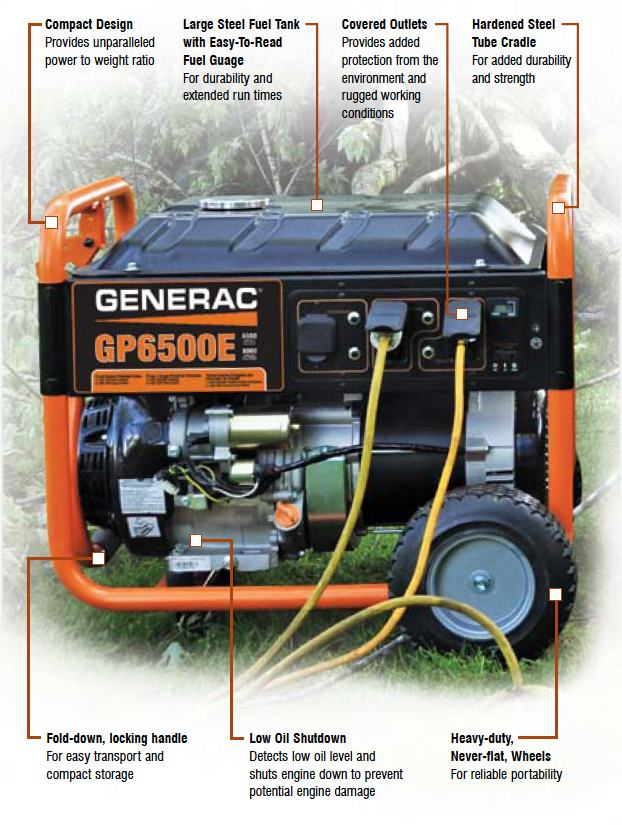 generac feat featureillustration lg amazon com generac 5945, 5500 running watts 6875 starting watts generac gp5500 wiring diagram at virtualis.co