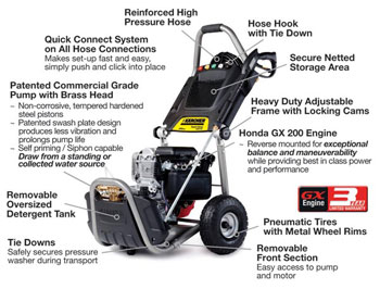 Gas-Powered Pressure Washer