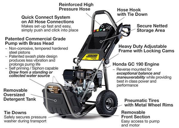 honda 2600 psi pressure washer manual