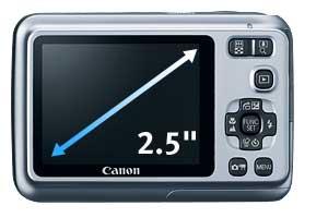 Canon PowerShot highlights