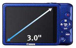 Canon PowerShot ELPH 100 Screen