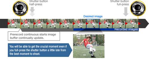 Casio Exilim EX-FH20 digital camera highlights