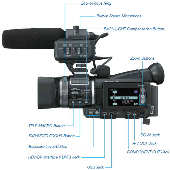 amazon com sony professional hvr a1u cmos high definition rh amazon com video camera block diagram video camera block diagram