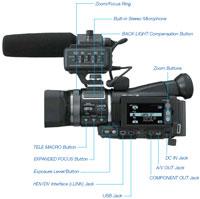 HVR-A1U camera