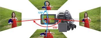 Panasonic HDC-SD1 HD camcorder highlights