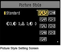 Canon EOS Rebel XSi Features and Highlights