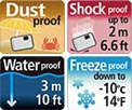 Dust Proof, Shock Proof up to 2 m/6.6 ft, Water Proof 3 m/10 ft, Freeze Proof down to -10C/14F