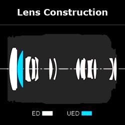 The Panasonic H-HS35100 Interchangeable Camera Lens