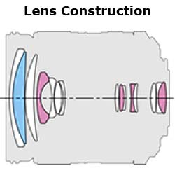 The Panasonic L-RS014150 Four Thirds Camera Lens