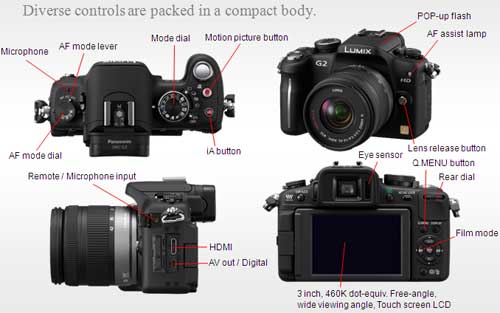 pana.g2.diagram amazon com panasonic lumix dmc g2 12 1 mp live mos mirrorless
