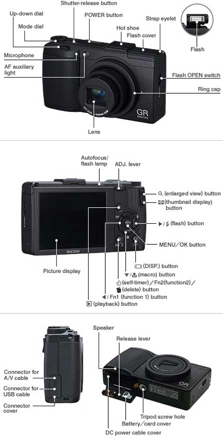 Ricoh GR Digital III highlights