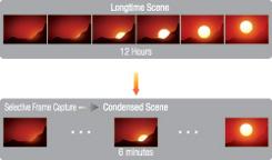 Samsung H-series camcorder highlights