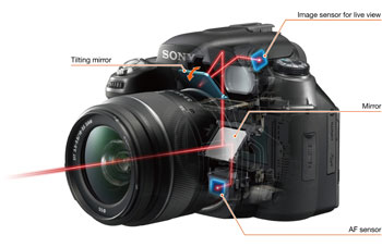 parts of dslr camera and its functions pdf