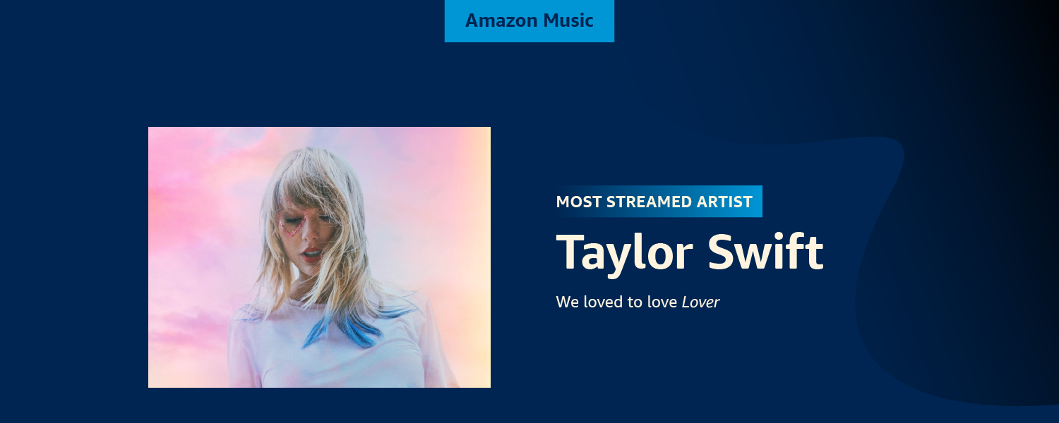 Most streamed artist: Taylor Swift