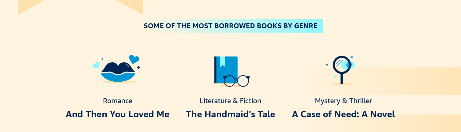 Some of the most borrowed books by genre