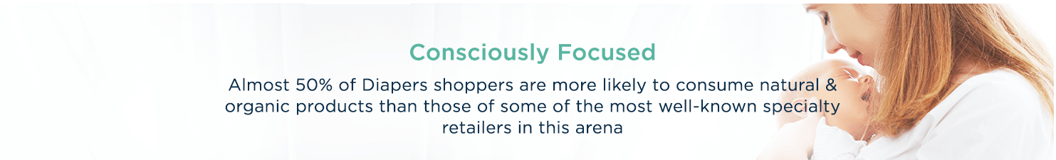 Consciously Focused  Almost 50% of Diapers shoppers are more likely to consume natural & organic products than those of some of the most well-known specialty retailers in this arena
