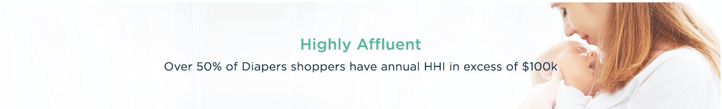 Highly Affluent  Over 50% of Diapers shoppers have annual HHI in excess of $100k