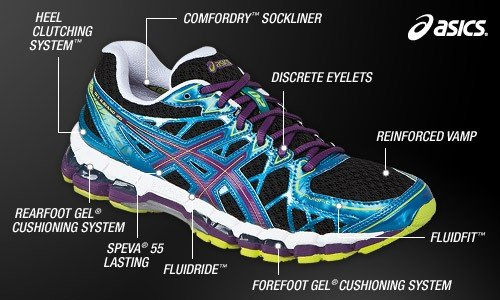 pretty nice 65b1f 93029 The legendary GEL-Kayano series celebrates its 20th anniversary in style  with top-of-the-line updates to both upper and midsole. The party gets  started with ...