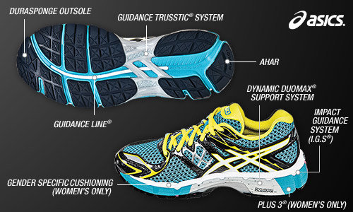 asics shoes zippay review of systems medical template 642510
