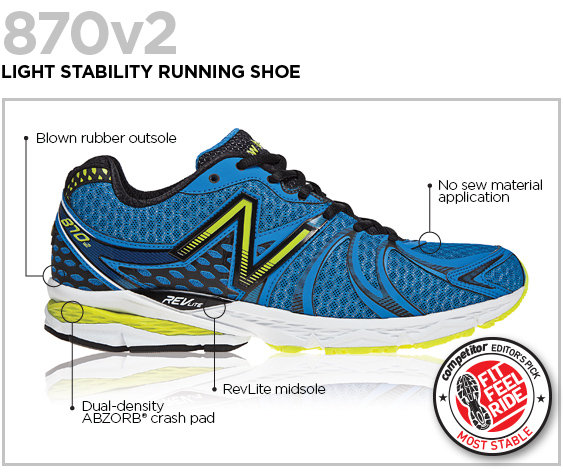 Best Stable Running Shoes