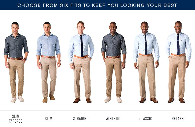 Dockers Fit Guide