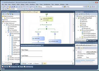 Visual Studio 2010 Professional SharePoint Explorer