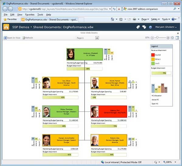 Visio 2013 – new shapes and color scheme | @SPJeff